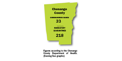 Chenango County cases of Coronavirus more than double in five days